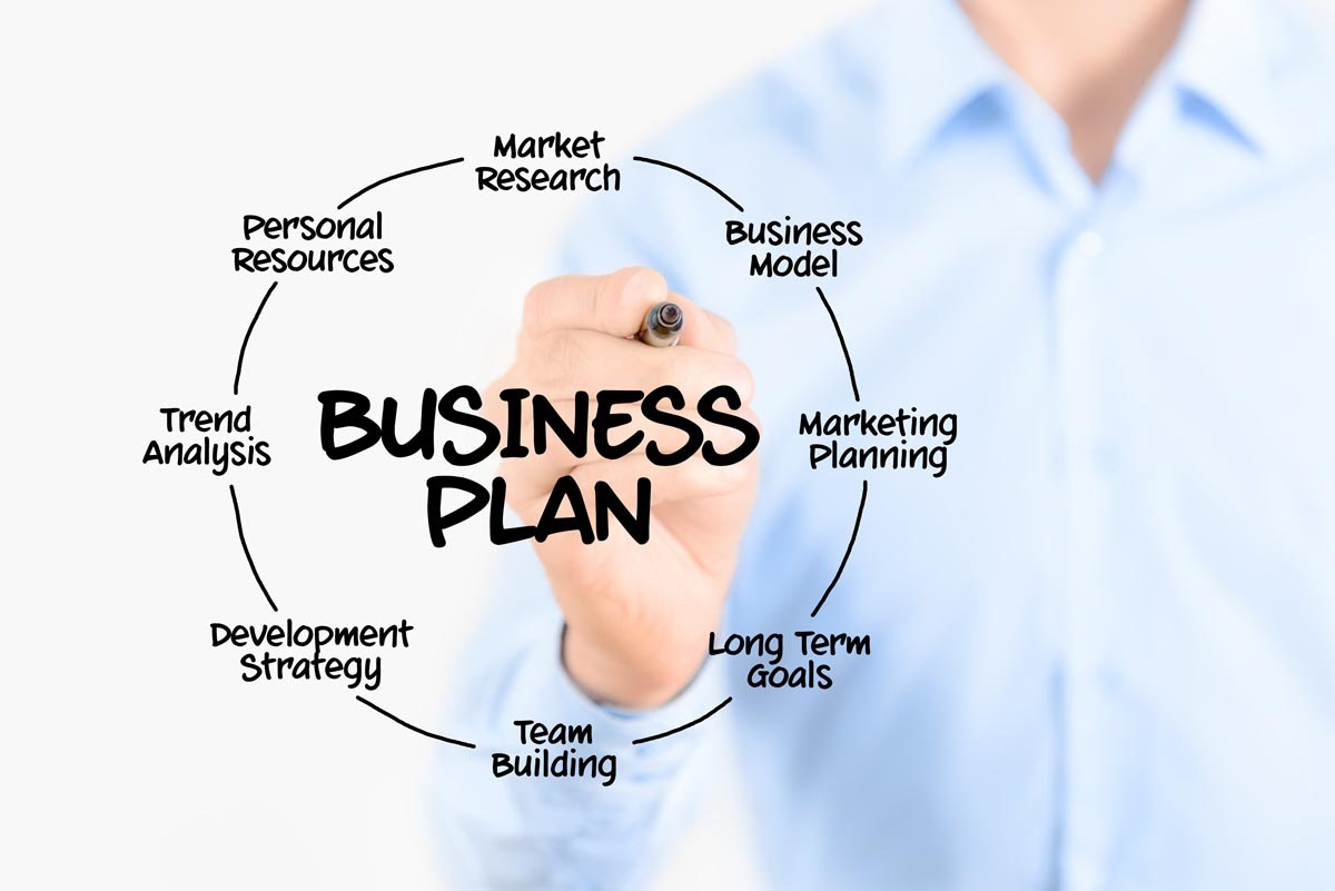 Importance and Purpose of Preparing a Business Plan